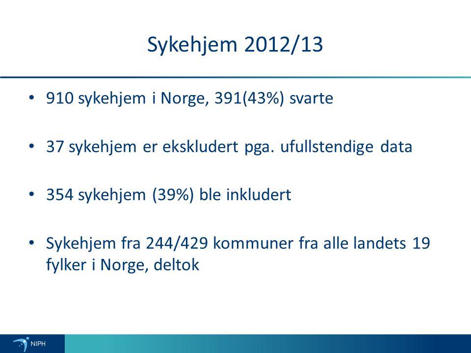 Sykehjem 2012/13 910 sykehjem i Norge, 391(43%) svarte 37 sykehjem er ekskludert pga.