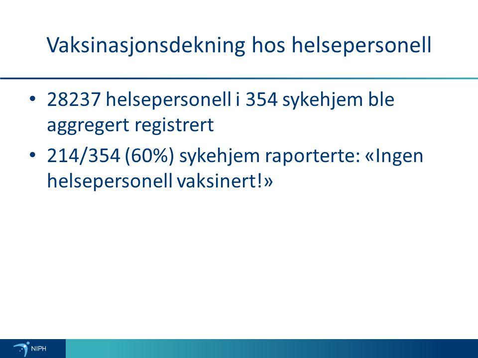 Vaksinasjonsdekning hos helsepersonell 28237 helsepersonell i 354 sykehjem ble aggregert registrert 214/354 (60%) sykehjem raporterte: «Ingen helsepersonell vaksinert!»