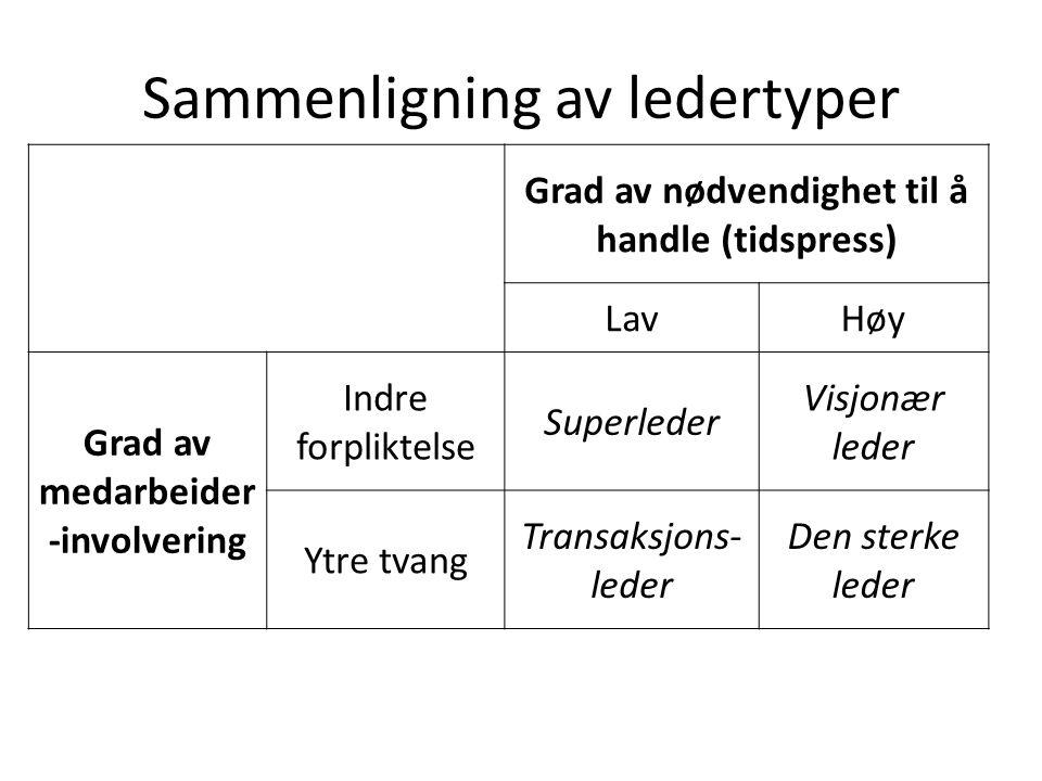 Sammenligning av ledertyper Grad av nødvendighet til å handle (tidspress) LavHøy Grad av medarbeider -involvering Indre forpliktelse Superleder Visjon