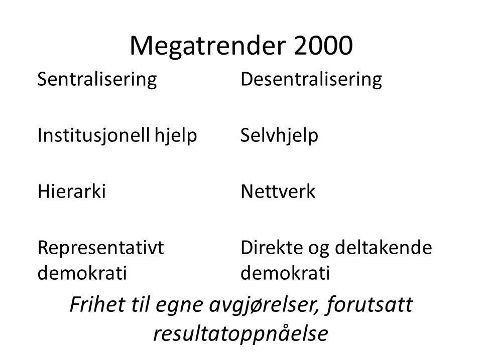 Megatrender 2000 SentraliseringDesentralisering Institusjonell hjelpSelvhjelp HierarkiNettverk Representativt demokrati Direkte og deltakende demokrat