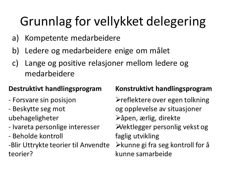 Grunnlag for vellykket delegering a)Kompetente medarbeidere b)Ledere og medarbeidere enige om målet c)Lange og positive relasjoner mellom ledere og me