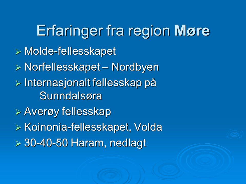 Erfaringer fra region Møre  Molde-fellesskapet  Norfellesskapet – Nordbyen  Internasjonalt fellesskap på Sunndalsøra  Averøy fellesskap  Koinonia-fellesskapet, Volda  30-40-50 Haram, nedlagt