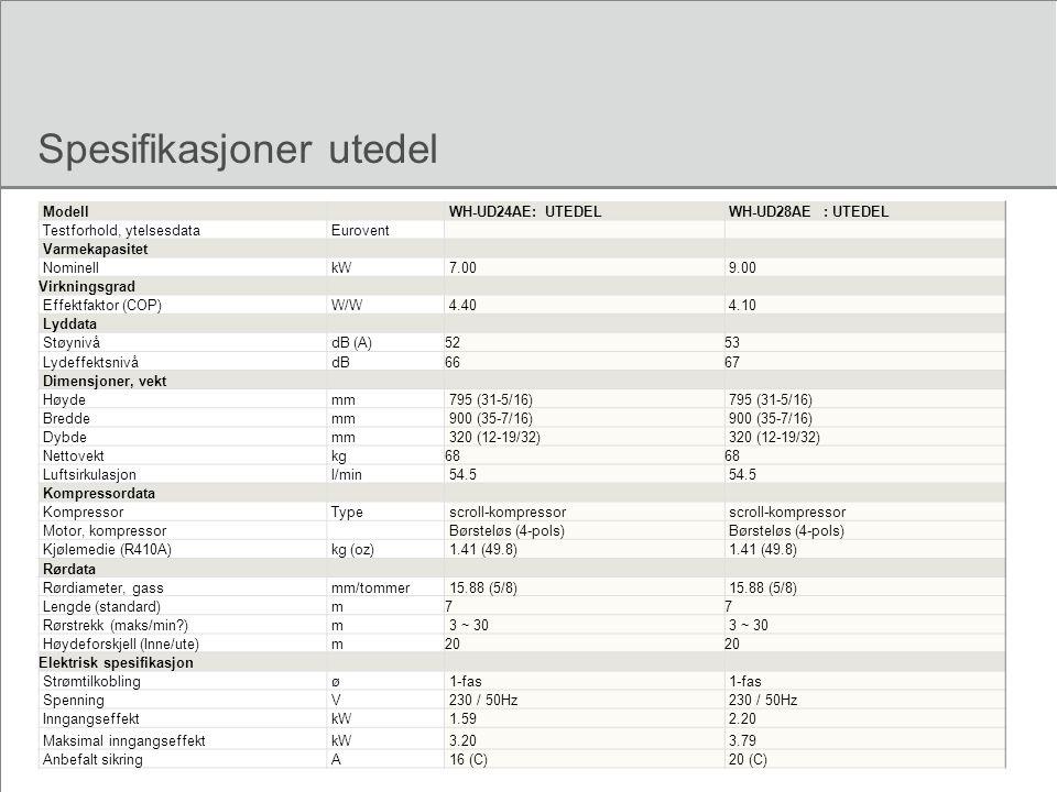 14.04.201510 Spesifikasjoner utedel Modell WH-UD24AE: UTEDEL WH-UD28AE : UTEDEL Testforhold, ytelsesdata Eurovent Varmekapasitet Nominell kW 7.00 9.00