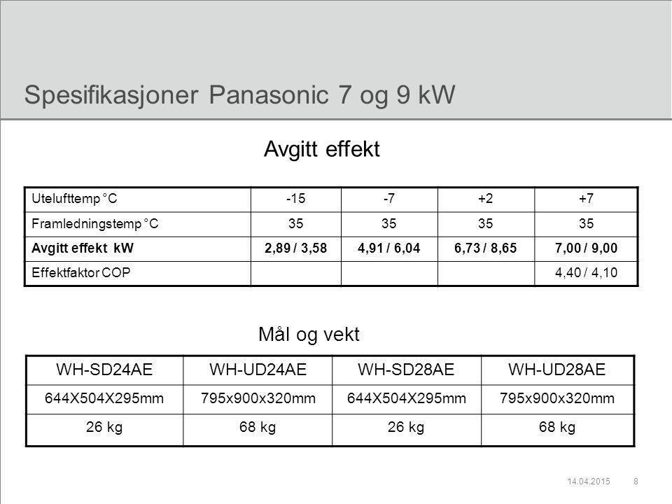 14.04.20158 Spesifikasjoner Panasonic 7 og 9 kW Utelufttemp °C-15-7+2+7 Framledningstemp °C35 Avgitt effekt kW2,89 / 3,584,91 / 6,046,73 / 8,657,00 /