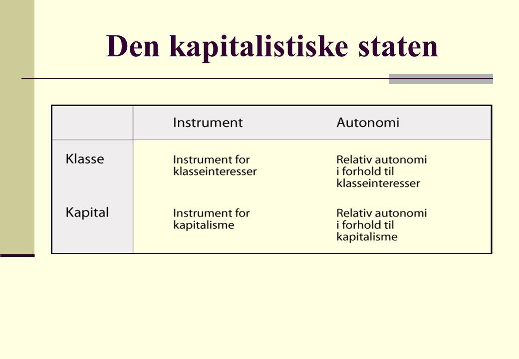 Den kapitalistiske staten