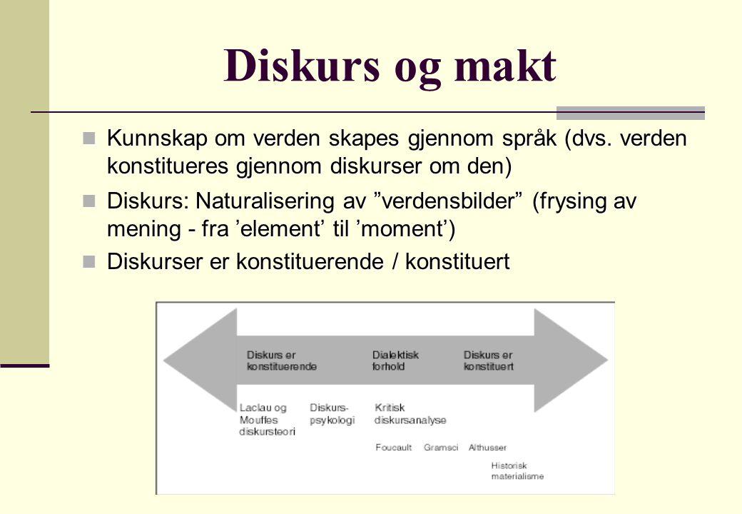 Diskurs og makt Kunnskap om verden skapes gjennom språk (dvs.