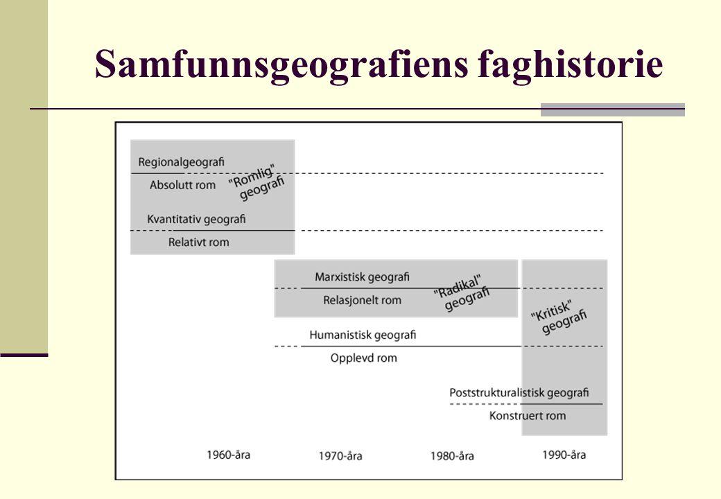 Samfunnsgeografiens faghistorie