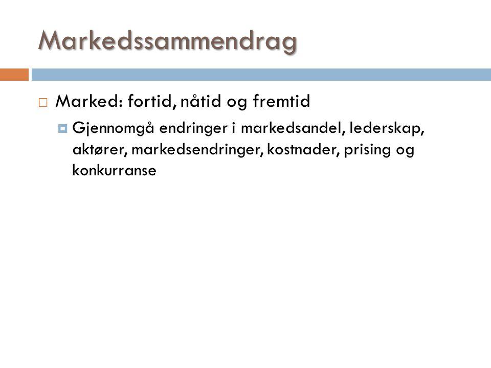 Markedssammendrag  Marked: fortid, nåtid og fremtid  Gjennomgå endringer i markedsandel, lederskap, aktører, markedsendringer, kostnader, prising og