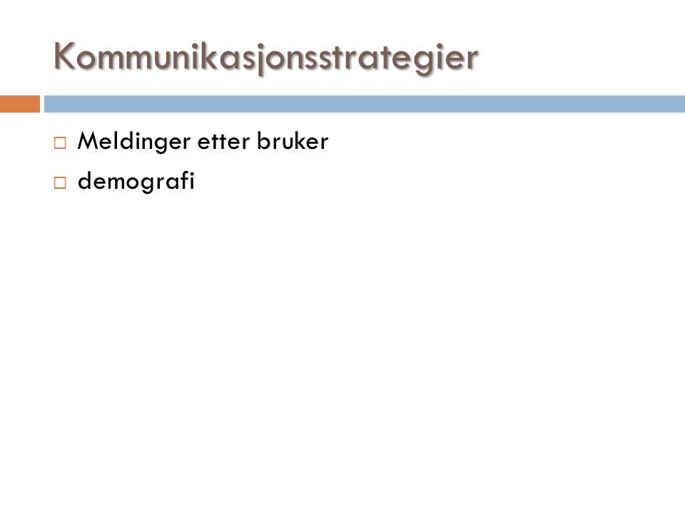 Kommunikasjonsstrategier  Meldinger etter bruker  demografi