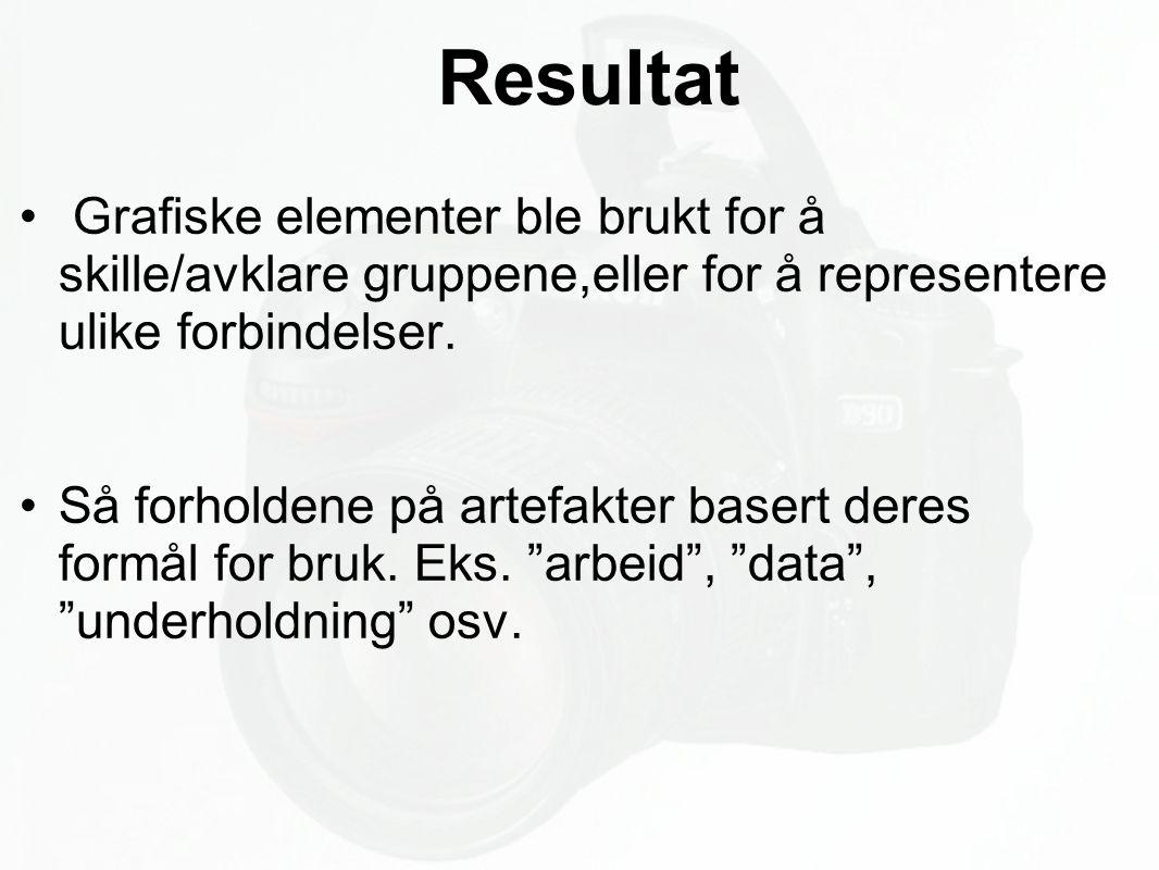 Resultat Grafiske elementer ble brukt for å skille/avklare gruppene,eller for å representere ulike forbindelser. Så forholdene på artefakter basert de