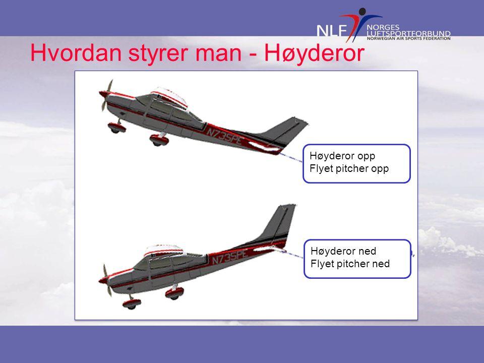 Hvordan styrer man - Høyderor Høyderor opp Flyet pitcher opp Høyderor ned Flyet pitcher ned