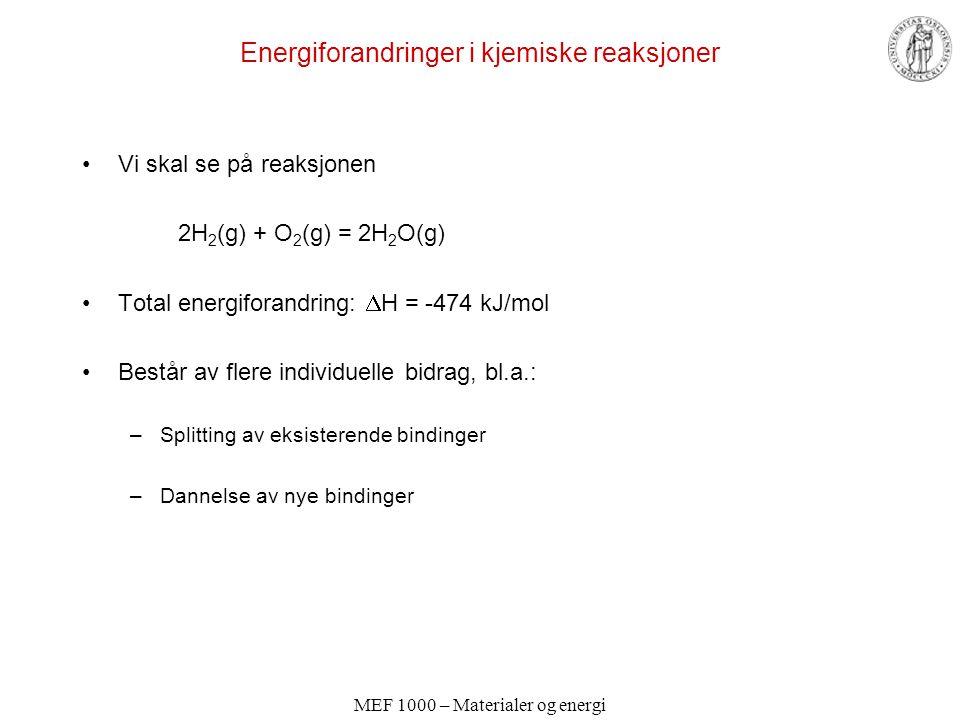 MEF 1000 – Materialer og energi Energiforandringer i kjemiske reaksjoner Vi skal se på reaksjonen 2H 2 (g) + O 2 (g) = 2H 2 O(g) Total energiforandring:  H = -474 kJ/mol Består av flere individuelle bidrag, bl.a.: –Splitting av eksisterende bindinger –Dannelse av nye bindinger