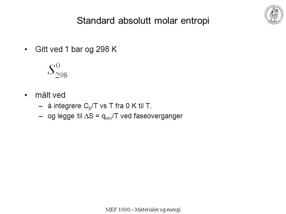 MEF 1000 – Materialer og energi Standard absolutt molar entropi Gitt ved 1 bar og 298 K målt ved –å integrere C p /T vs T fra 0 K til T.