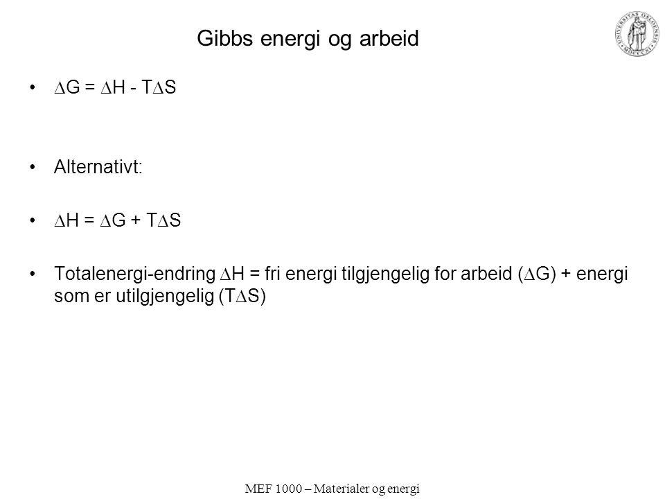 MEF 1000 – Materialer og energi Gibbs energi og arbeid  G =  H - T  S Alternativt:  H =  G + T  S Totalenergi-endring  H = fri energi tilgjengelig for arbeid (  G) + energi som er utilgjengelig (T  S)