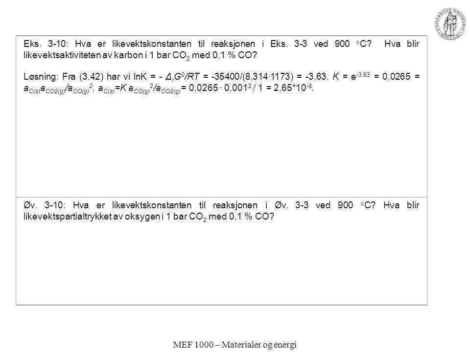 MEF 1000 – Materialer og energi Eks.3-10: Hva er likevektskonstanten til reaksjonen i Eks.
