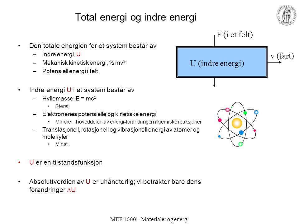 MEF 1000 – Materialer og energi Total energi og indre energi Den totale energien for et system består av –Indre energi, U –Mekanisk kinetisk energi, ½ mv 2 –Potensiell energi i felt Indre energi U i et system består av –Hvilemasse; E = mc 2 Størst –Elektronenes potensielle og kinetiske energi Mindre – hoveddelen av energi-forandringen i kjemiske reaksjoner –Translasjonell, rotasjonell og vibrasjonell energi av atomer og molekyler Minst U er en tilstandsfunksjon Absoluttverdien av U er uhåndterlig; vi betrakter bare dens forandringer  U F (i et felt) v (fart) U (indre energi)