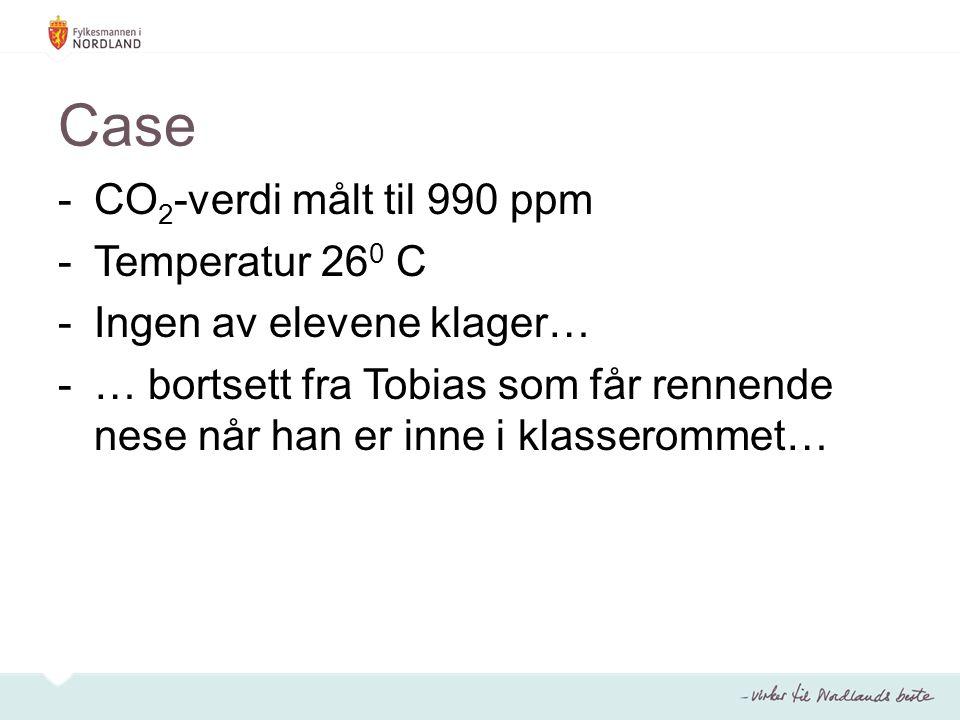 Case -CO 2 -verdi målt til 990 ppm -Temperatur 26 0 C -Ingen av elevene klager… -… bortsett fra Tobias som får rennende nese når han er inne i klasserommet…