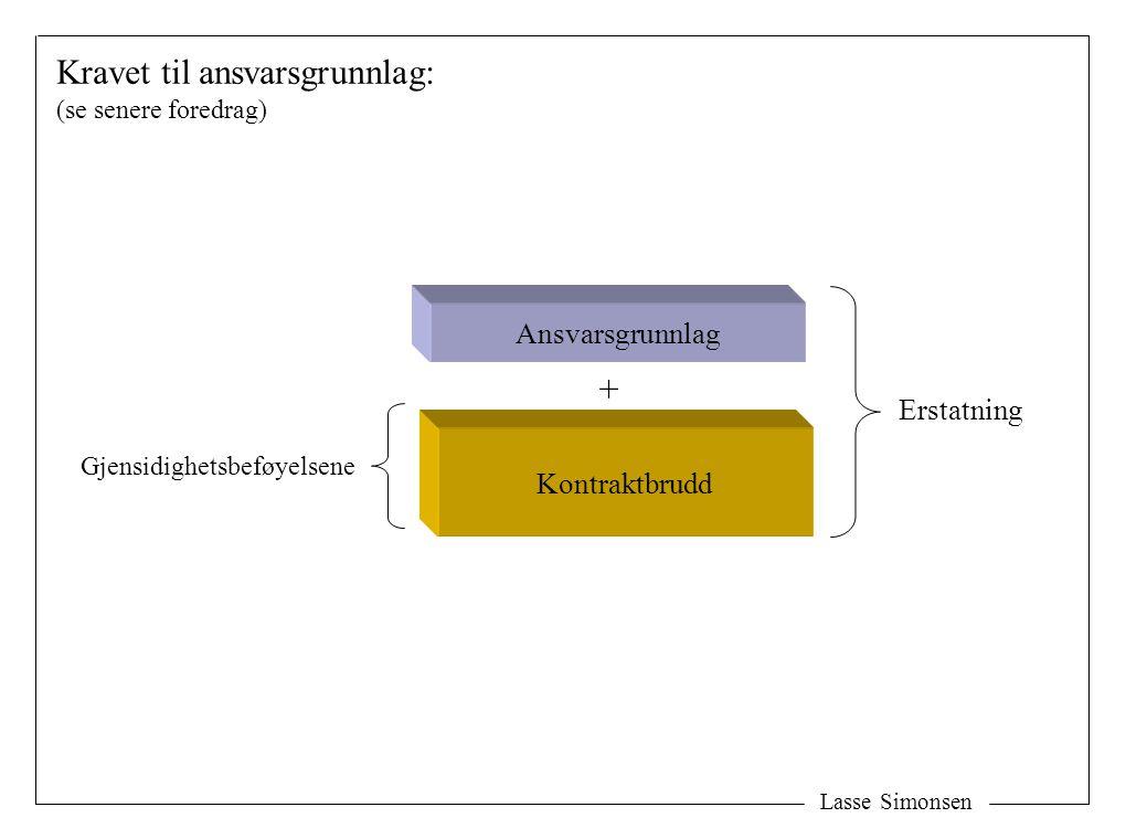 Lasse Simonsen Kravet til ansvarsgrunnlag: (se senere foredrag) Kontraktbrudd Ansvarsgrunnlag + Erstatning Gjensidighetsbeføyelsene