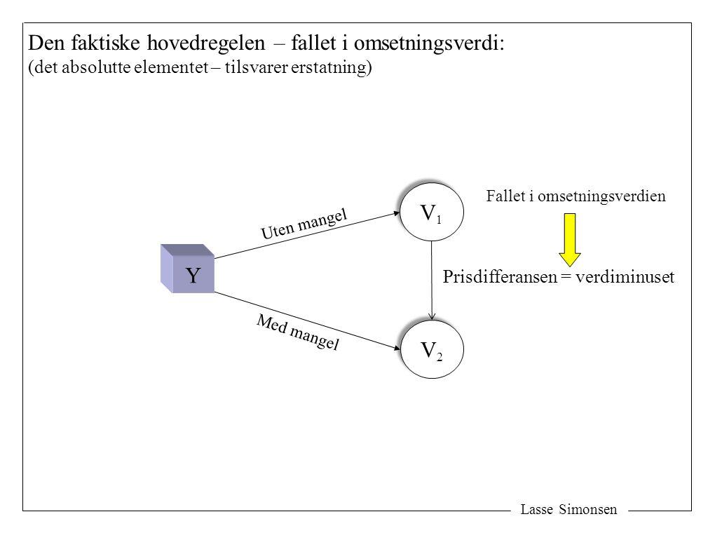 Lasse Simonsen V1V1 V1V1 V2V2 V2V2 Prisdifferansen = verdiminuset Fallet i omsetningsverdien Uten mangel Med mangel Y Den faktiske hovedregelen – fallet i omsetningsverdi: (det absolutte elementet – tilsvarer erstatning)