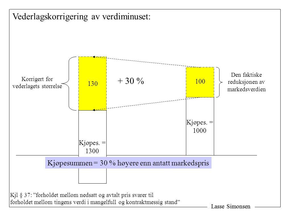 Lasse Simonsen Kjøpes.