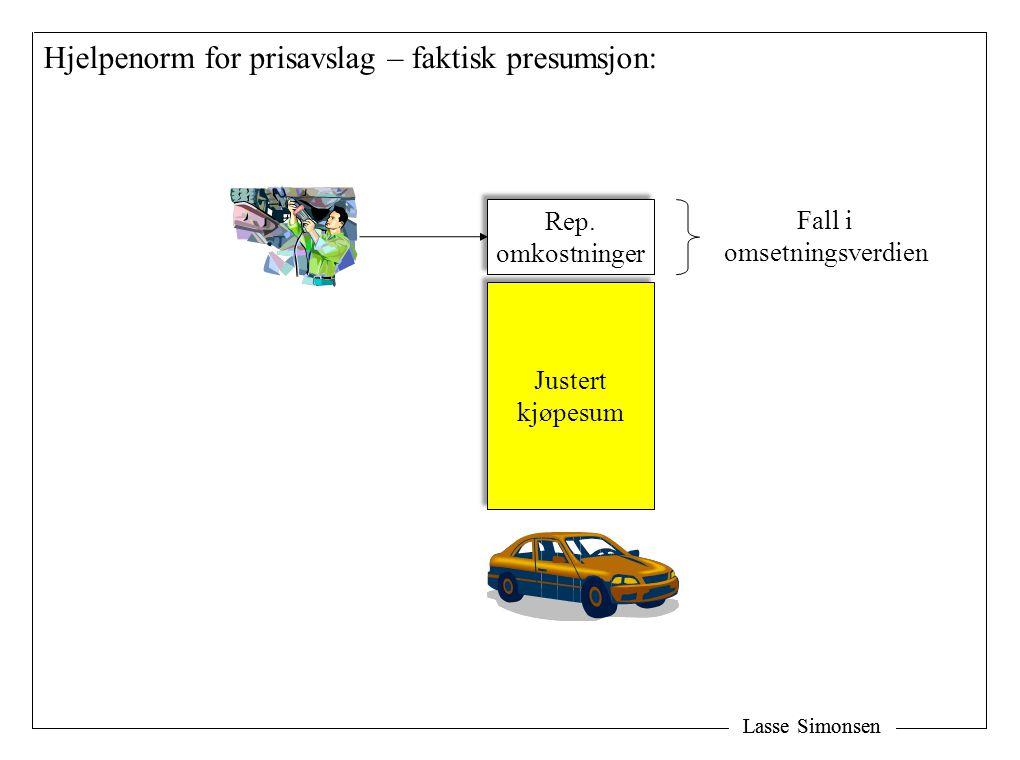 Lasse Simonsen Hjelpenorm for prisavslag – faktisk presumsjon: Justert kjøpesum Justert kjøpesum Rep.
