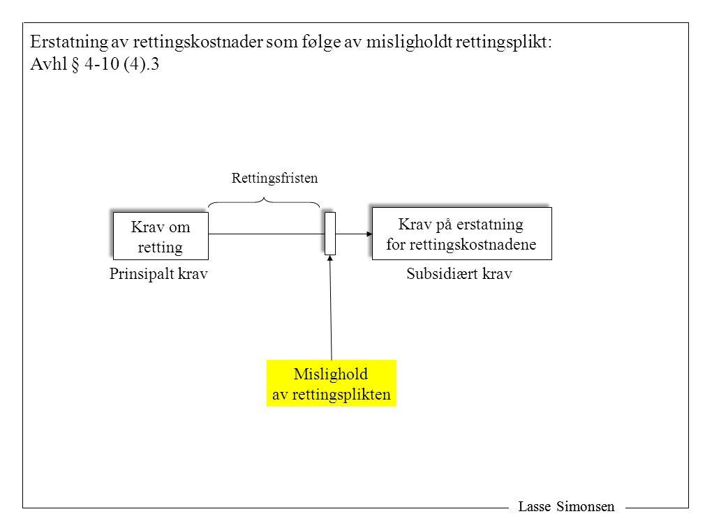Lasse Simonsen Erstatning av rettingskostnader som følge av misligholdt rettingsplikt: Avhl § 4-10 (4).3 Krav om retting Krav om retting Rettingsfristen Krav på erstatning for rettingskostnadene Krav på erstatning for rettingskostnadene Mislighold av rettingsplikten Prinsipalt kravSubsidiært krav