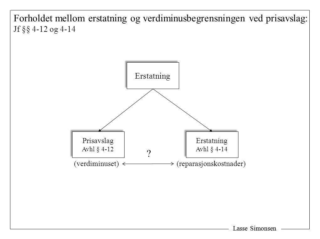 Lasse Simonsen Forholdet mellom erstatning og verdiminusbegrensningen ved prisavslag: Jf §§ 4-12 og 4-14 Erstatning Prisavslag Avhl § 4-12 Prisavslag Avhl § 4-12 Erstatning Avhl § 4-14 Erstatning Avhl § 4-14 (verdiminuset) (reparasjonskostnader)
