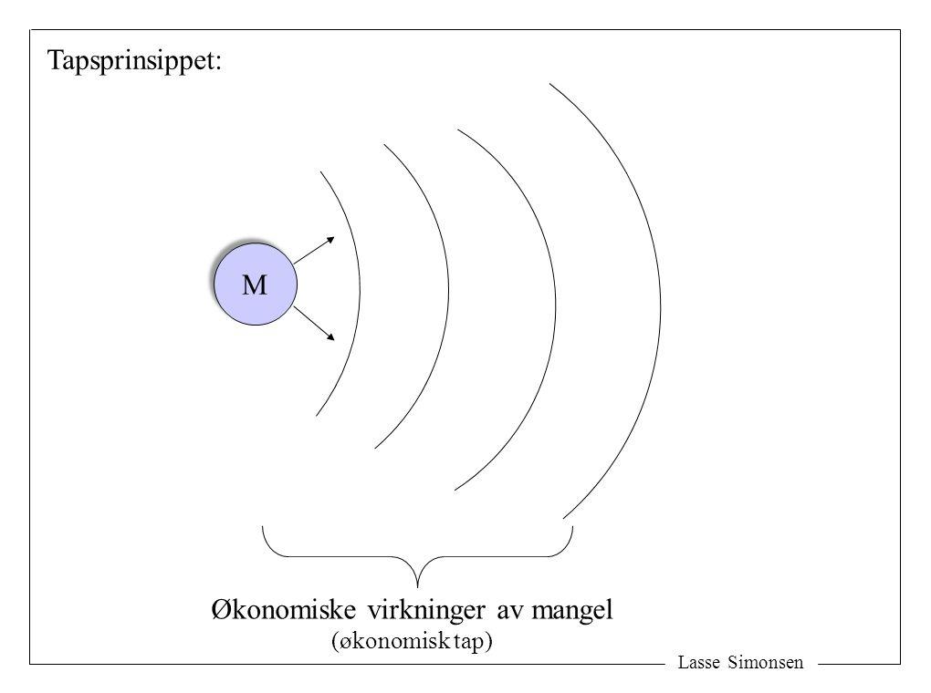 Lasse Simonsen M M Økonomiske virkninger av mangel (økonomisk tap) Tapsprinsippet: