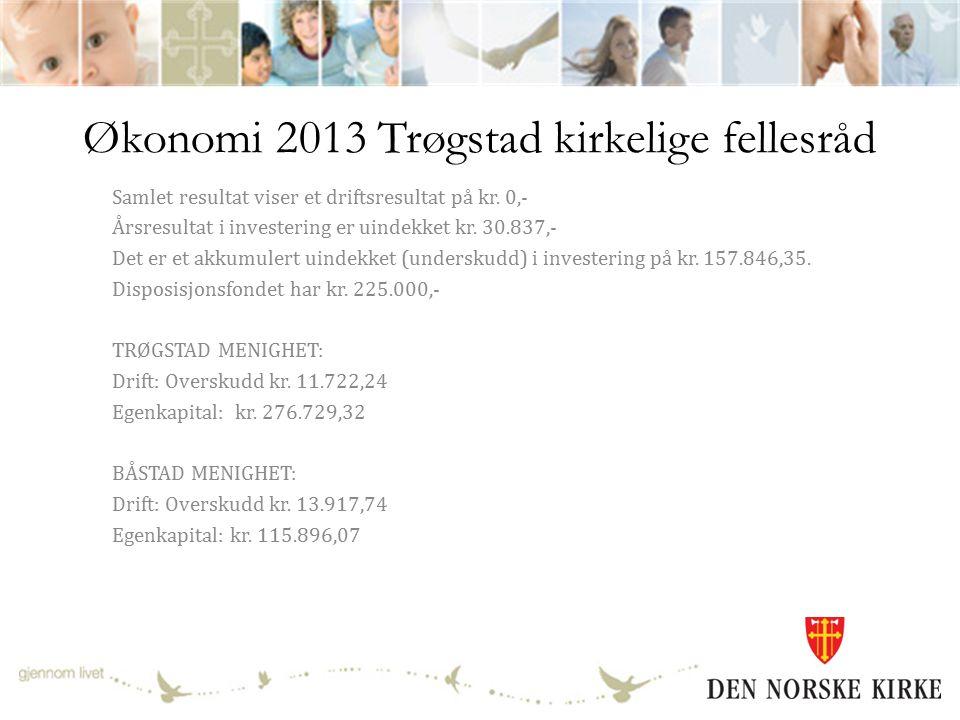 Økonomi 2013 Trøgstad kirkelige fellesråd Samlet resultat viser et driftsresultat på kr.