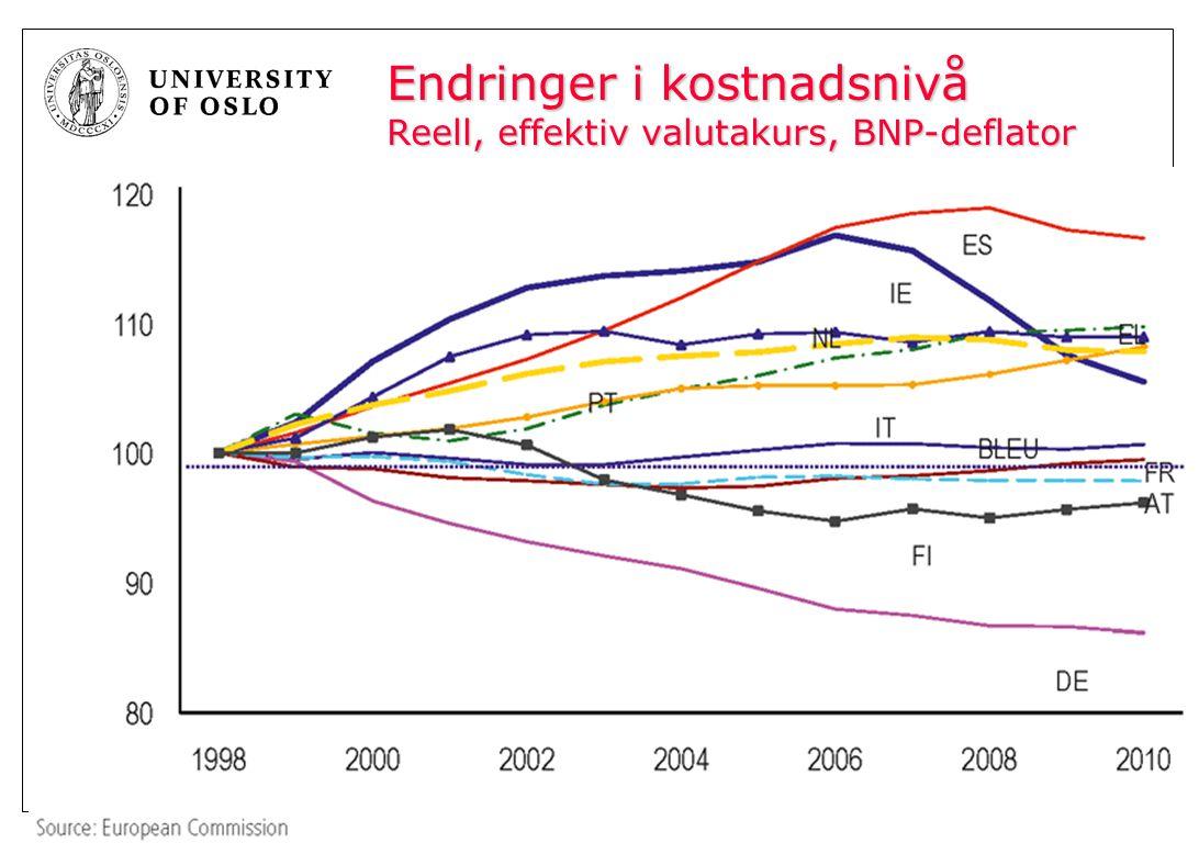 2010 Endringer i kostnadsnivå Reell, effektiv valutakurs, BNP-deflator