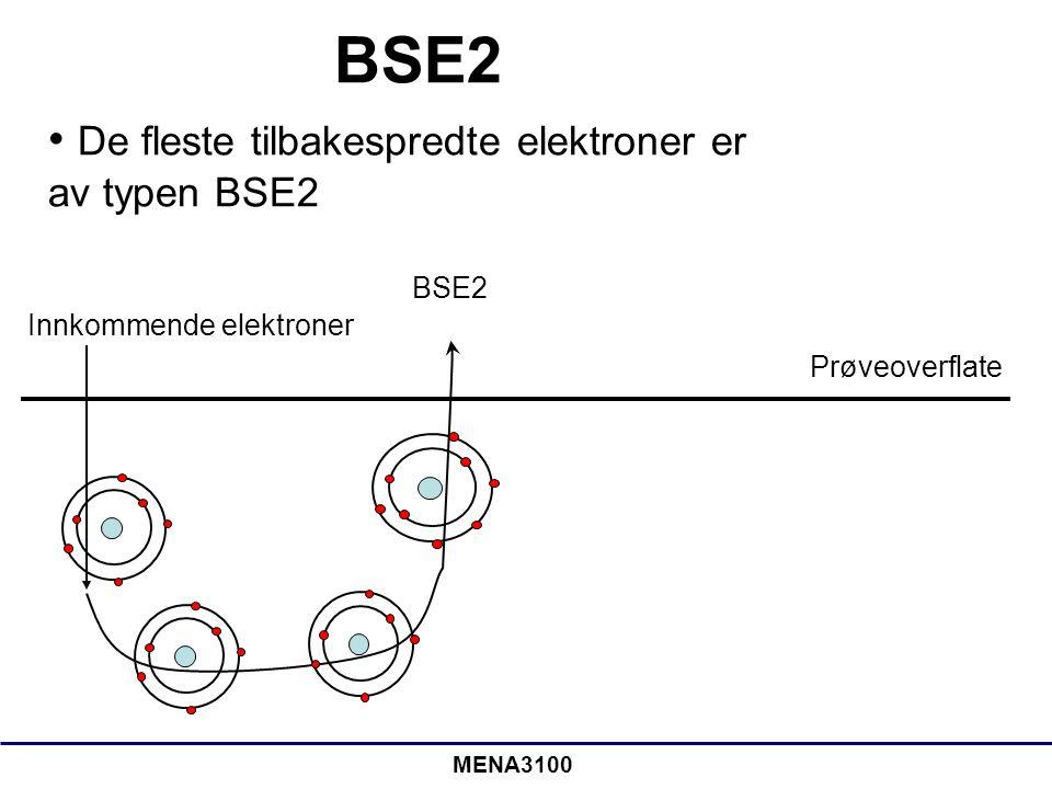 MENA3100 BSE2 Prøveoverflate Innkommende elektroner BSE2 De fleste tilbakespredte elektroner er av typen BSE2