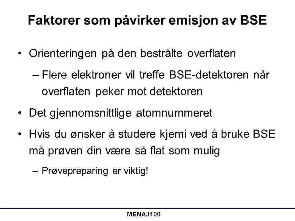 MENA3100 Faktorer som påvirker emisjon av BSE Orienteringen på den bestrålte overflaten –Flere elektroner vil treffe BSE-detektoren når overflaten pek
