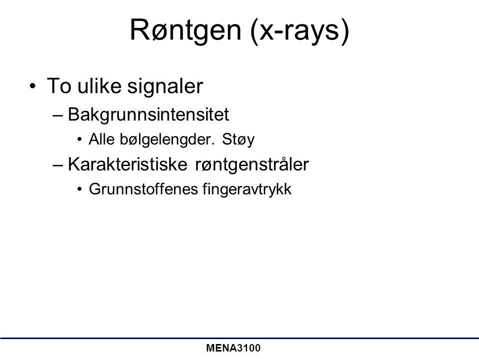 To ulike signaler –Bakgrunnsintensitet Alle bølgelengder. Støy –Karakteristiske røntgenstråler Grunnstoffenes fingeravtrykk Røntgen (x-rays) MENA3100