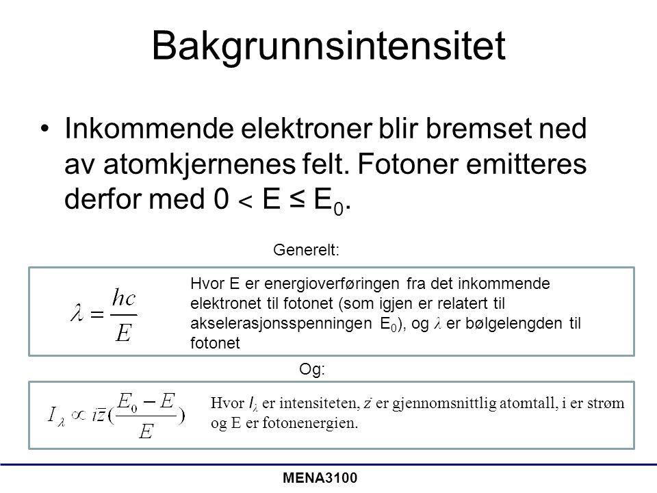 Bakgrunnsintensitet Inkommende elektroner blir bremset ned av atomkjernenes felt. Fotoner emitteres derfor med 0 ˂ E ≤ E 0. Hvor E er energioverføring