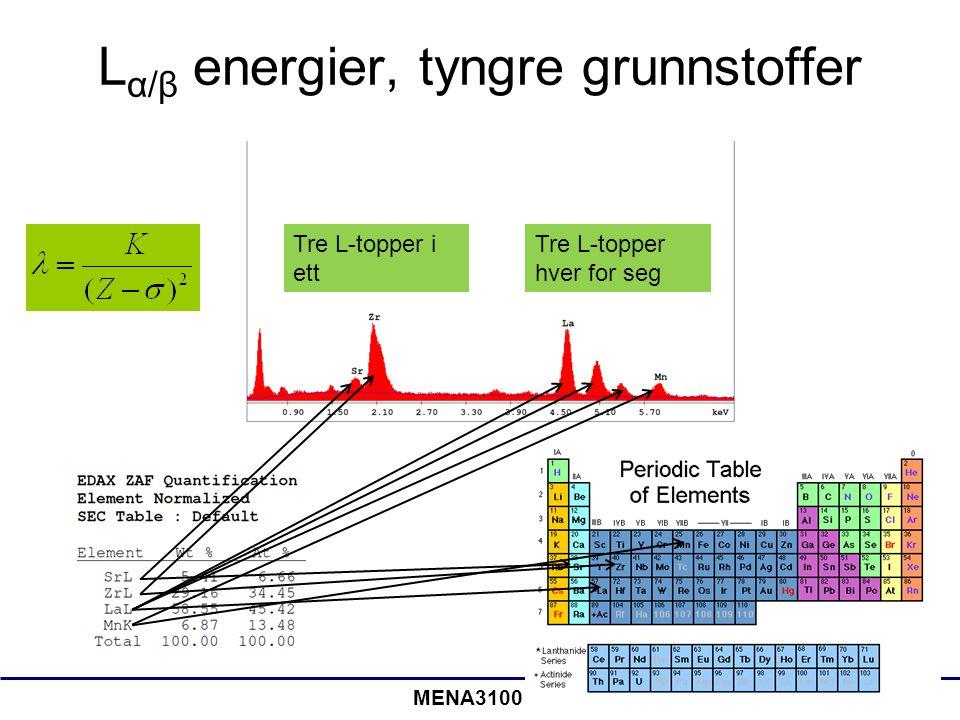 L α/β energier, tyngre grunnstoffer Tre L-topper i ett Tre L-topper hver for seg MENA3100
