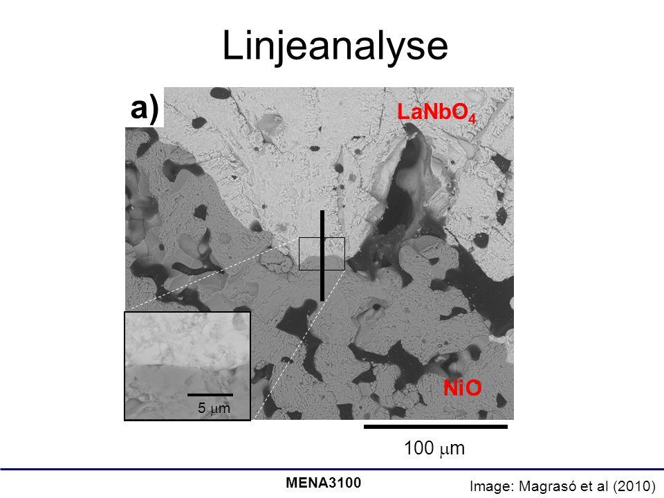 100  m 5  m NiO LaNbO 4 a) Image: Magrasó et al (2010) Linjeanalyse MENA3100