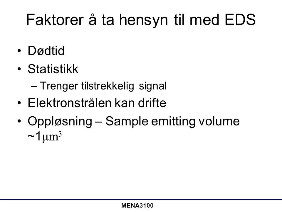 Faktorer å ta hensyn til med EDS Dødtid Statistikk –Trenger tilstrekkelig signal Elektronstrålen kan drifte Oppløsning – Sample emitting volume ~1 μm