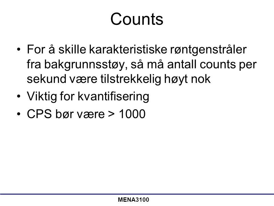 Counts For å skille karakteristiske røntgenstråler fra bakgrunnsstøy, så må antall counts per sekund være tilstrekkelig høyt nok Viktig for kvantifise
