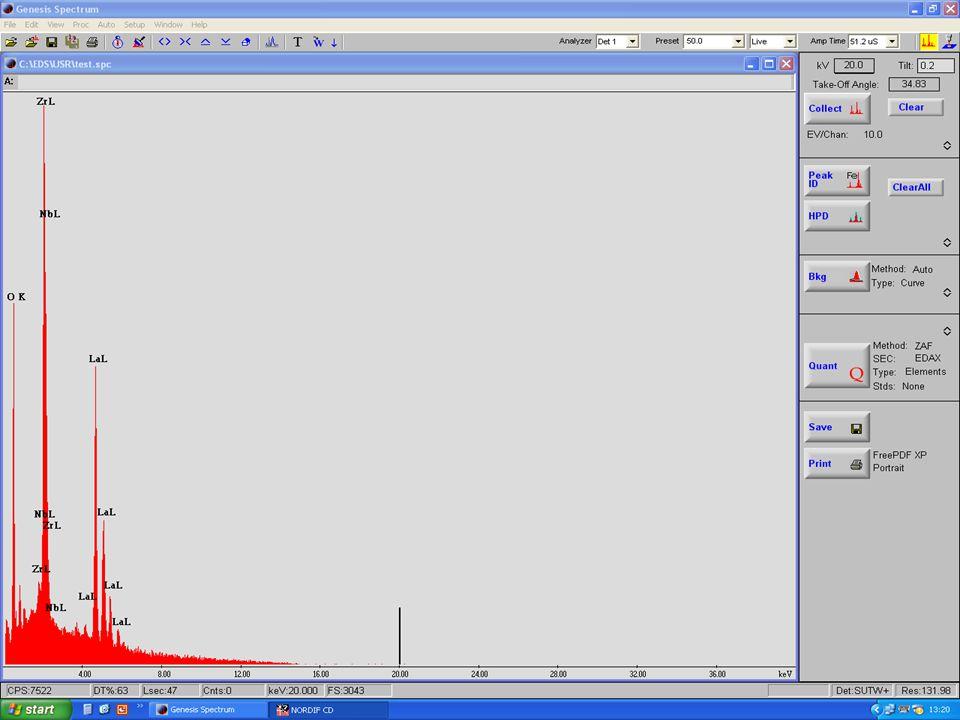EDS – I bruk Justere CPS og Dt%: –Øke arbeidshøyden (working distance) –Øke spot-størrelsen –Øke akselerasjonsspennningen Økt CPS og Dt% gir lavere oppløsning Gir større penetrasjonsdybde (går lengre inn i prøven) Gir større interaksjonsvolumer (ser på større deler av prøven) MENA3100
