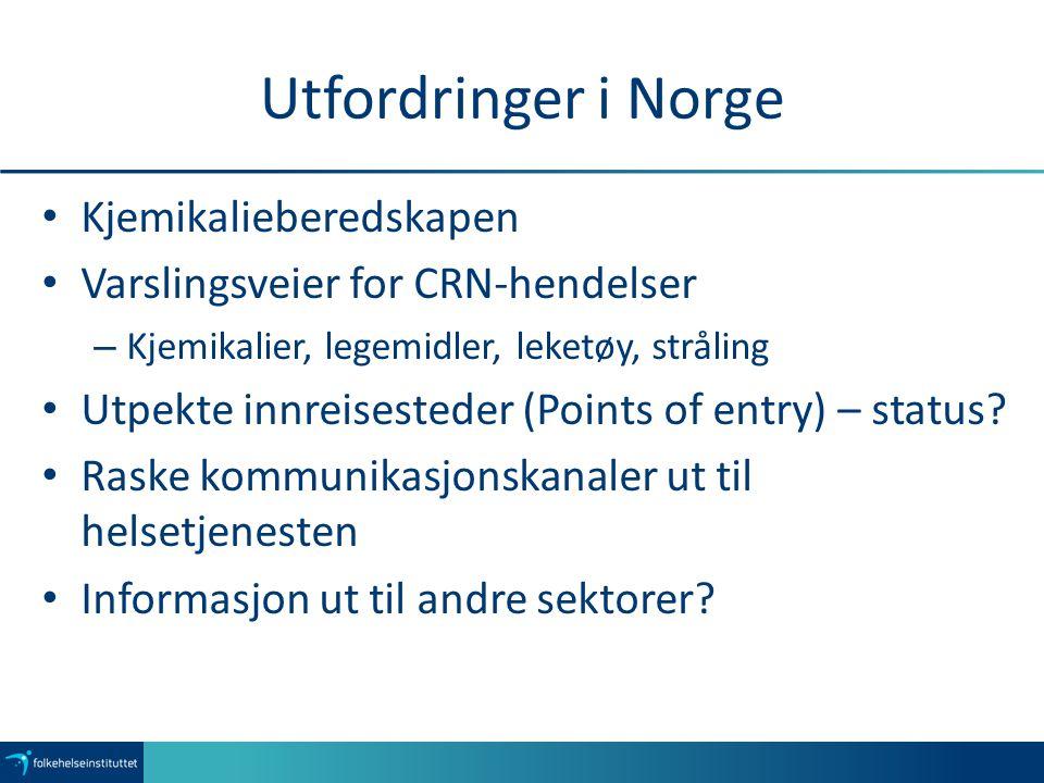 Utfordringer i Norge Kjemikalieberedskapen Varslingsveier for CRN-hendelser – Kjemikalier, legemidler, leketøy, stråling Utpekte innreisesteder (Point