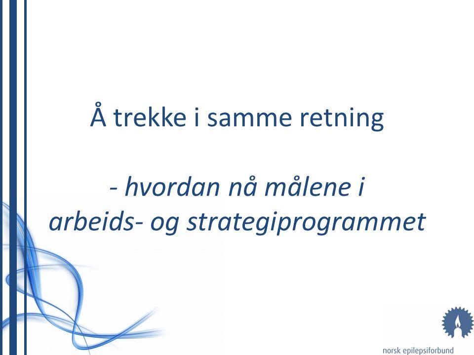 Arbeids- og strategiprogrammet Styringsdokument for landsmøteperioden Vedtatt av Landsmøtet Kjenner alle målene.