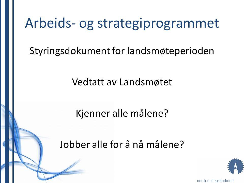 Arbeids- og strategiprogrammet Styringsdokument for landsmøteperioden Vedtatt av Landsmøtet Kjenner alle målene? Jobber alle for å nå målene?