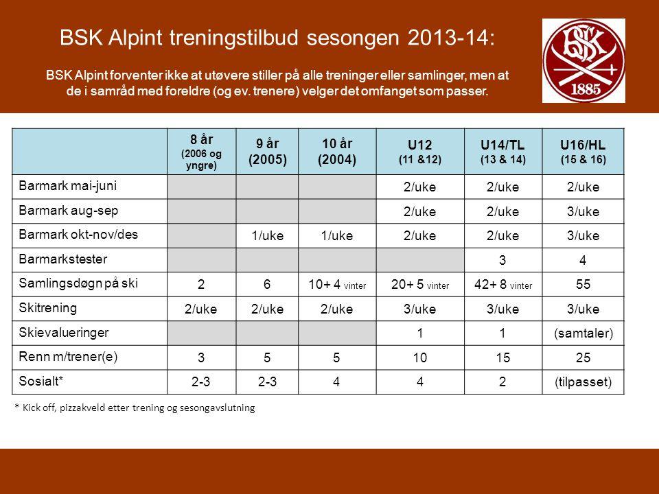 BSK Alpint treningstilbud sesongen 2013-14: BSK Alpint forventer ikke at utøvere stiller på alle treninger eller samlinger, men at de i samråd med for