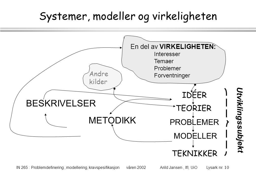IN 265 : Problemdefinering, modellering, kravspesifikasjon våren 2002 Arild Jansen, IfI, UiO Lysark nr. 10 Systemer, modeller og virkeligheten Andre k