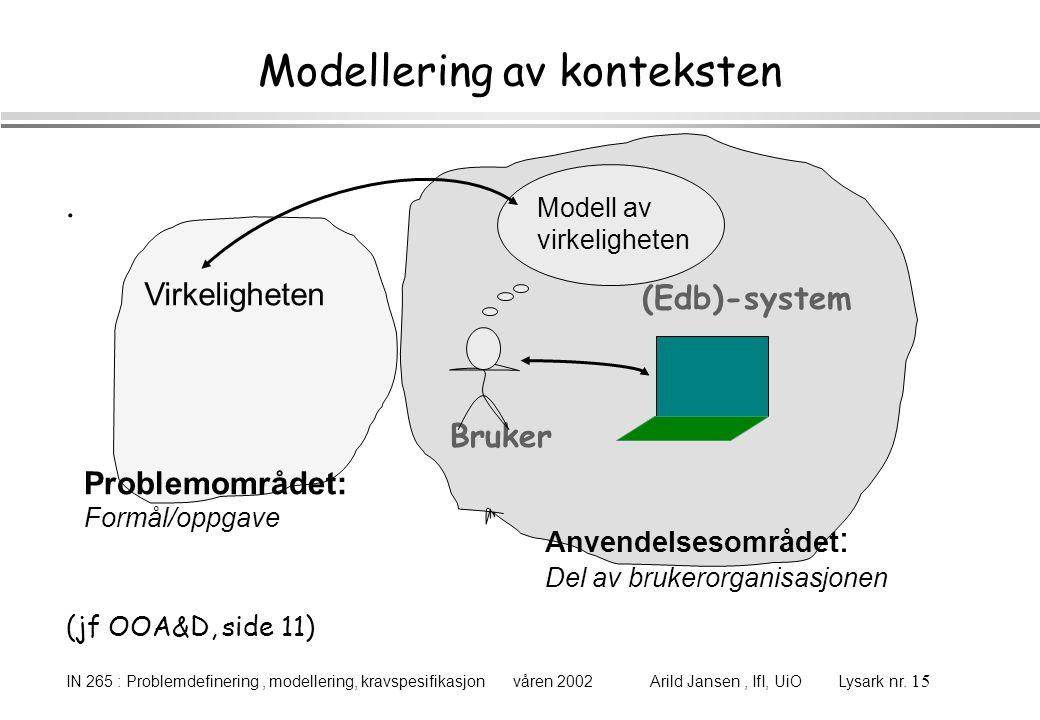 IN 265 : Problemdefinering, modellering, kravspesifikasjon våren 2002 Arild Jansen, IfI, UiO Lysark nr. 15 Modellering av konteksten. (Edb)-system Bru