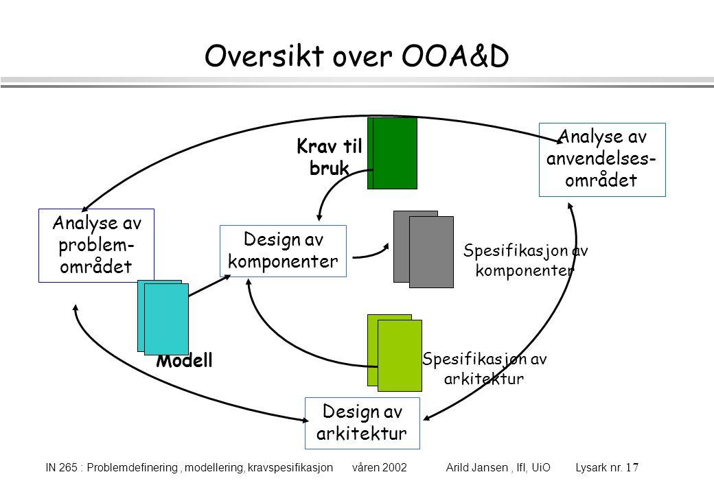 IN 265 : Problemdefinering, modellering, kravspesifikasjon våren 2002 Arild Jansen, IfI, UiO Lysark nr. 17 Oversikt over OOA&D Analyse av problem- omr