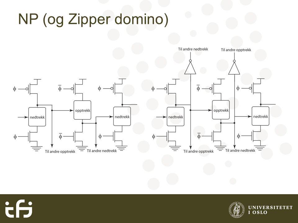 NP (og Zipper domino)