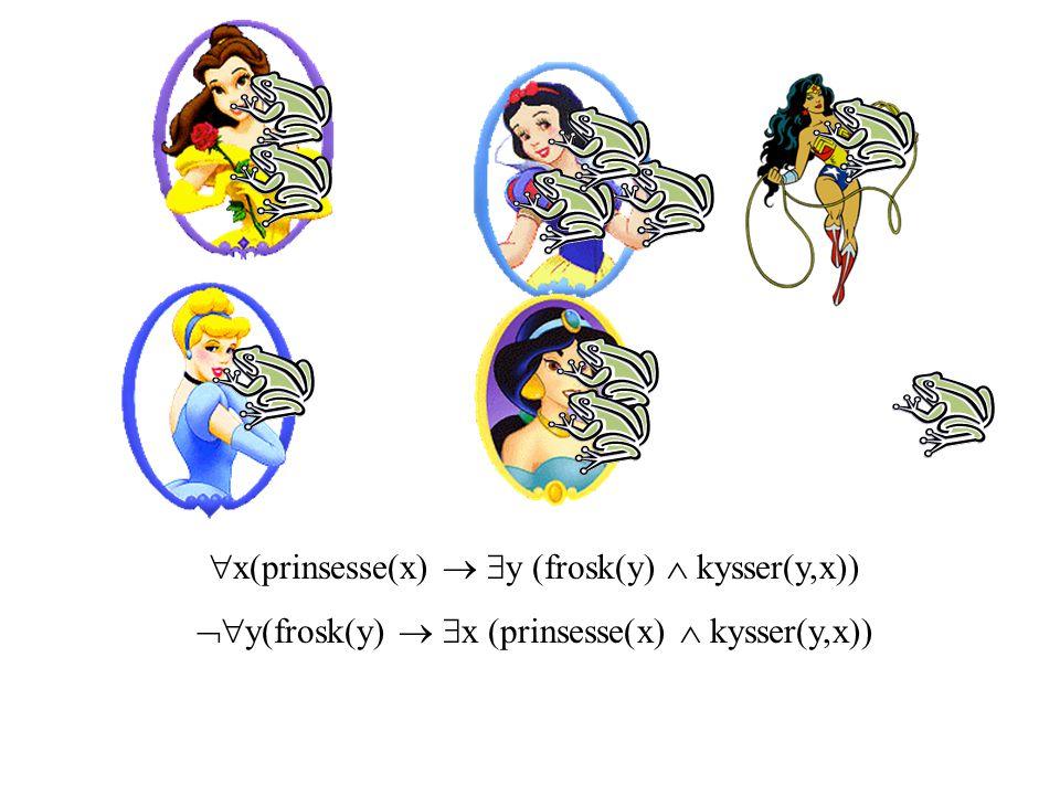  x(prinsesse(x)   y (frosk(y)  kysser(y,x))  y(frosk(y)   x (prinsesse(x)  kysser(y,x))
