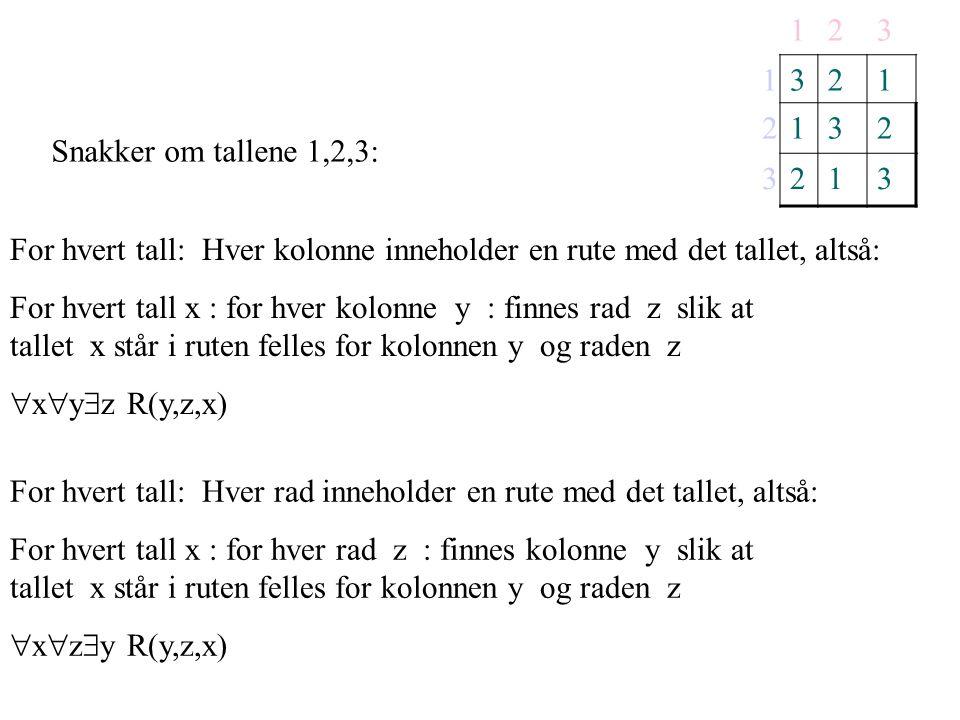For hvert tall: Hver kolonne inneholder en rute med det tallet, altså: For hvert tall x : for hver kolonne y : finnes rad z slik at tallet x står i ruten felles for kolonnen y og raden z  x  y  z R(y,z,x) 123 1321 2132 3213 Snakker om tallene 1,2,3: For hvert tall: Hver rad inneholder en rute med det tallet, altså: For hvert tall x : for hver rad z : finnes kolonne y slik at tallet x står i ruten felles for kolonnen y og raden z  x  z  y R(y,z,x)