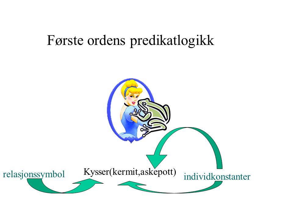 Kysser(kermit,askepott) Første ordens predikatlogikk relasjonssymbol individkonstanter